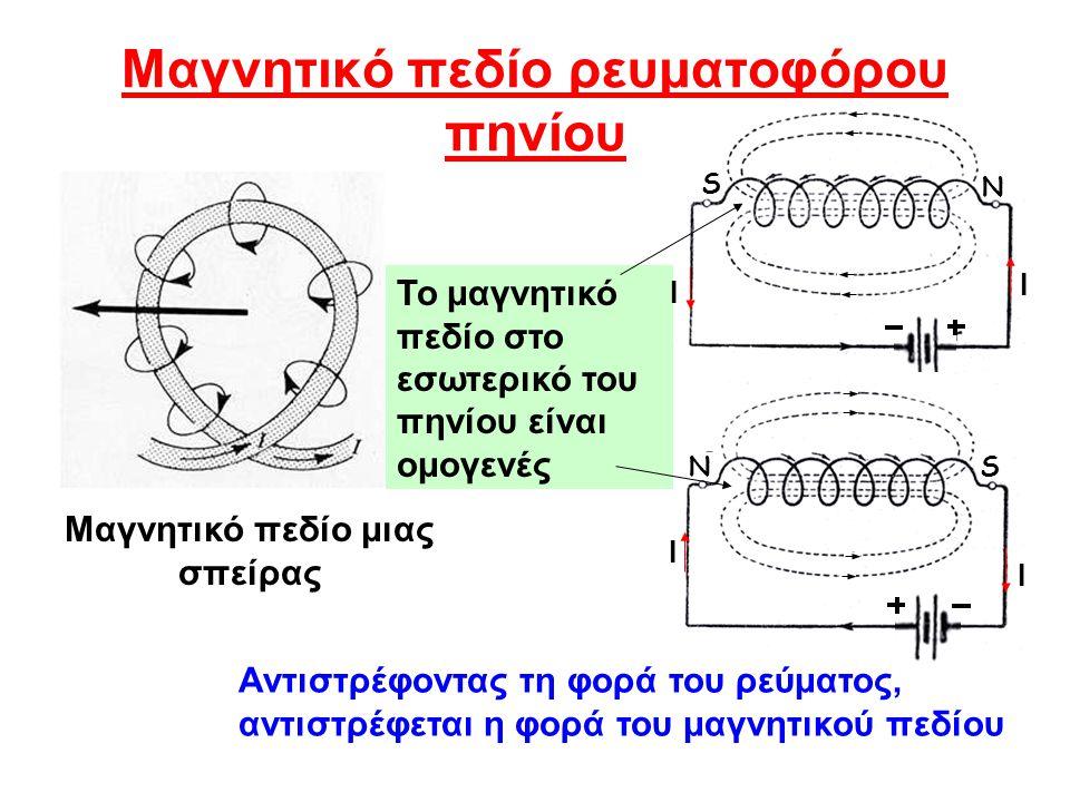 Μαγνητικό πεδίο ρευματοφόρου πηνίου Μαγνητικό πεδίο μιας σπείρας Αντιστρέφοντας τη φορά του ρεύματος, αντιστρέφεται η φορά του μαγνητικού πεδίου Το μαγνητικό πεδίο στο εσωτερικό του πηνίου είναι ομογενές N S I I NS I I