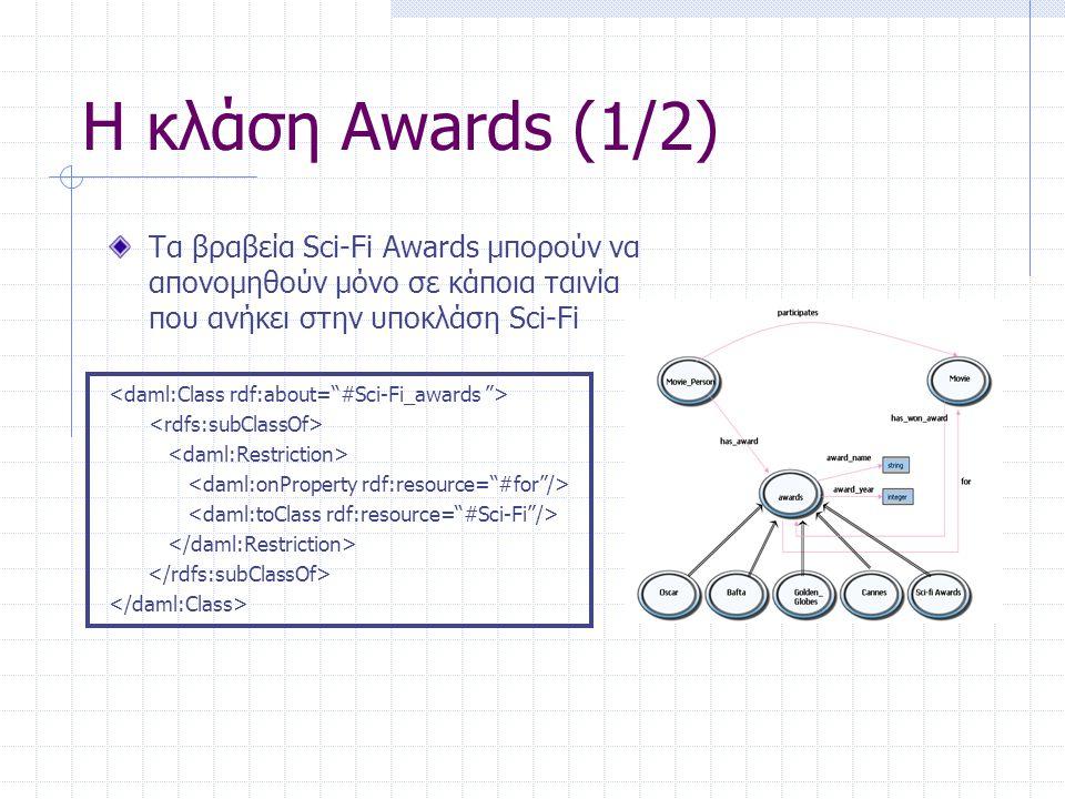 Η κλάση Awards (1/2) Τα βραβεία Sci-Fi Awards μπορούν να απονομηθούν μόνο σε κάποια ταινία που ανήκει στην υποκλάση Sci-Fi