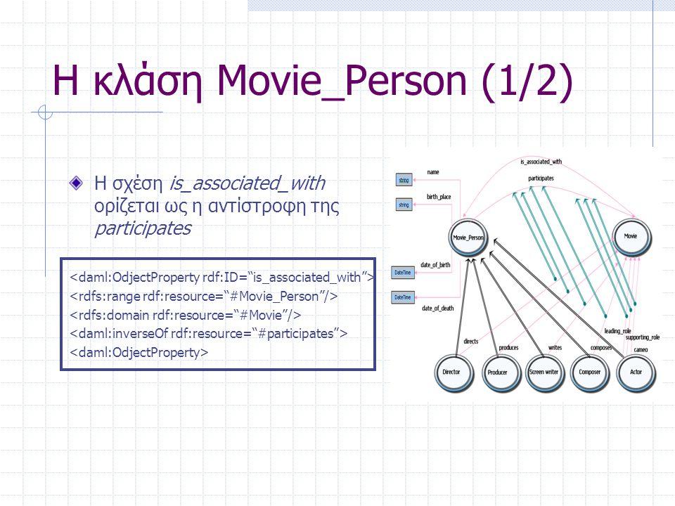 Η κλάση Movie_Person (1/2) Η σχέση is_associated_with ορίζεται ως η αντίστροφη της participates