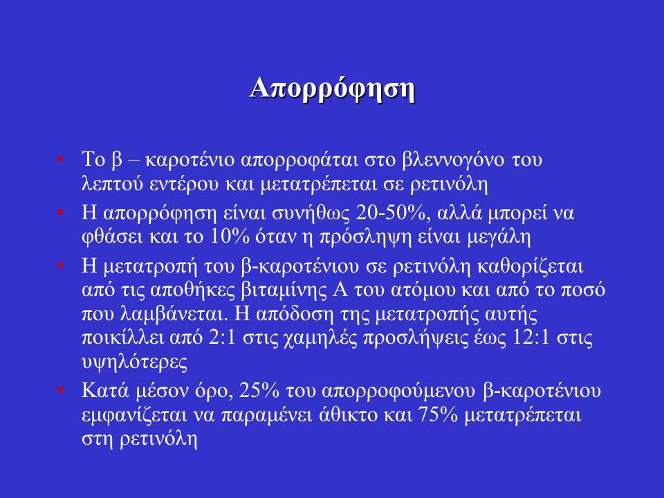 Απορρόφηση Το β – καροτένιο απορροφάται στο βλεννογόνο του λεπτού εντέρου και μετατρέπεται σε ρετινόλη Η απορρόφηση είναι συνήθως 20-50%, αλλά μπορεί να φθάσει και το 10% όταν η πρόσληψη είναι μεγάλη Η μετατροπή του β-καροτένιου σε ρετινόλη καθορίζεται από τις αποθήκες βιταμίνης Α του ατόμου και από το ποσό που λαμβάνεται.