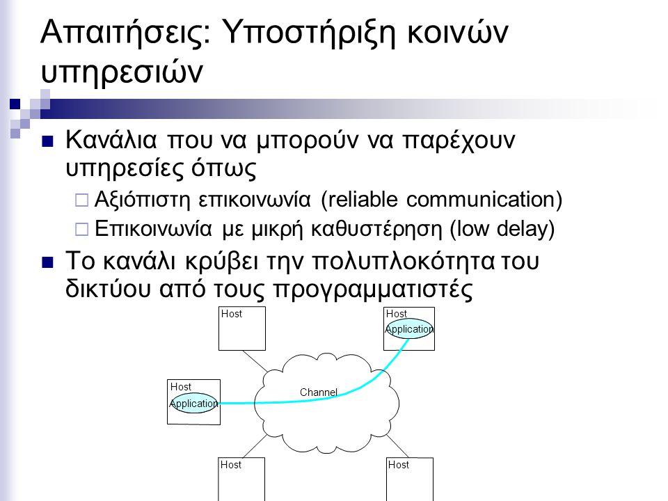 Απαιτήσεις: Υποστήριξη κοινών υπηρεσιών Κανάλια που να μπορούν να παρέχουν υπηρεσίες όπως  Αξιόπιστη επικοινωνία (reliable communication)  Επικοινωνία με μικρή καθυστέρηση (low delay) Το κανάλι κρύβει την πολυπλοκότητα του δικτύου από τους προγραμματιστές Host Application Host Application Host Channel