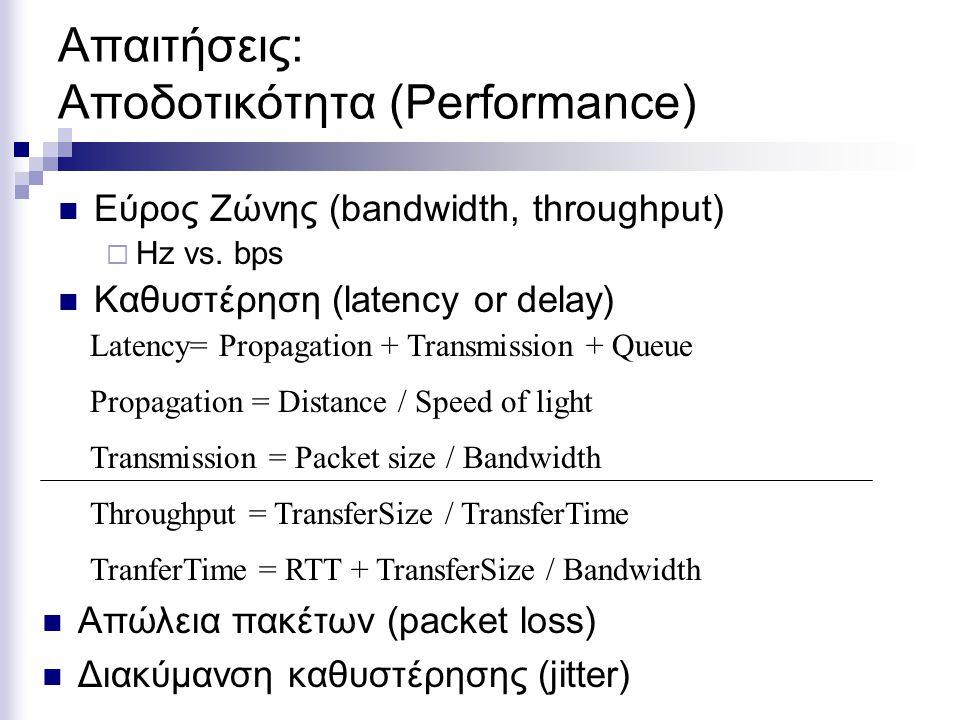 Απαιτήσεις: Αποδοτικότητα (Performance) Εύρος Ζώνης (bandwidth, throughput)  Hz vs.
