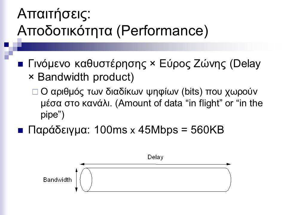 Απαιτήσεις: Αποδοτικότητα (Performance) Γινόμενο καθυστέρησης × Εύρος Ζώνης (Delay × Bandwidth product)  Ο αριθμός των διαδίκων ψηφίων (bits) που χωρούν μέσα στο κανάλι.