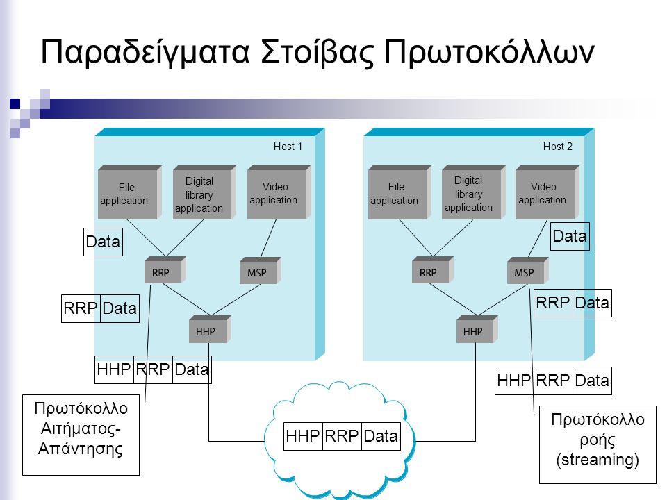 Παραδείγματα Στοίβας Πρωτοκόλλων Host 1Host 2 File application Digital library application Video application File application Digital library applicat