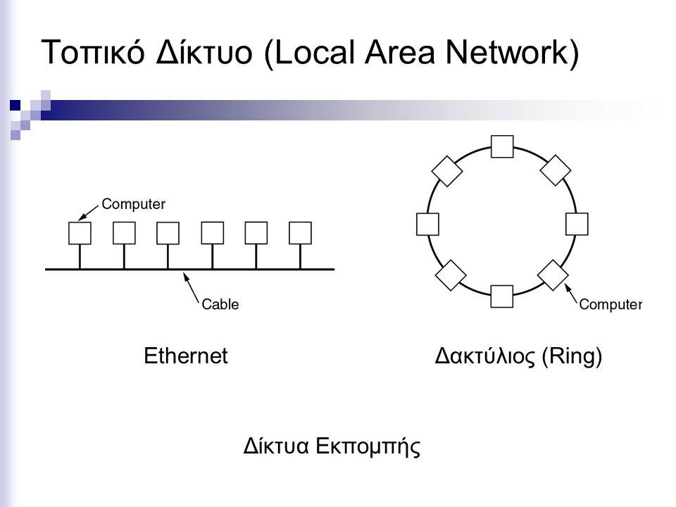 Τοπικό Δίκτυο (Local Area Network) Δίκτυα Εκπομπής Δακτύλιος (Ring)Ethernet