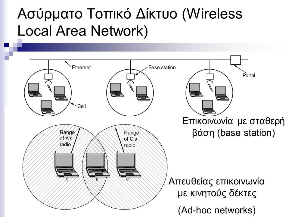 Ασύρματο Τοπικό Δίκτυο (Wireless Local Area Network) Απευθείας επικοινωνία με κινητούς δέκτες (Ad-hoc networks) Επικοινωνία με σταθερή βάση (base station)