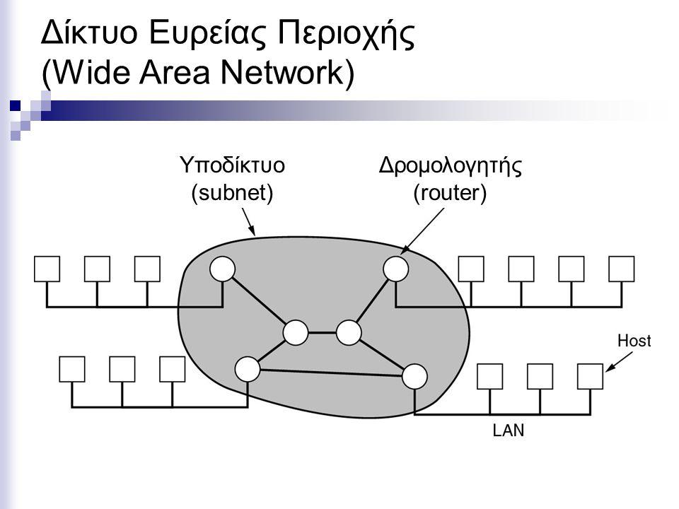 Δίκτυο Ευρείας Περιοχής (Wide Area Network) Υποδίκτυο (subnet) Δρομολογητής (router)