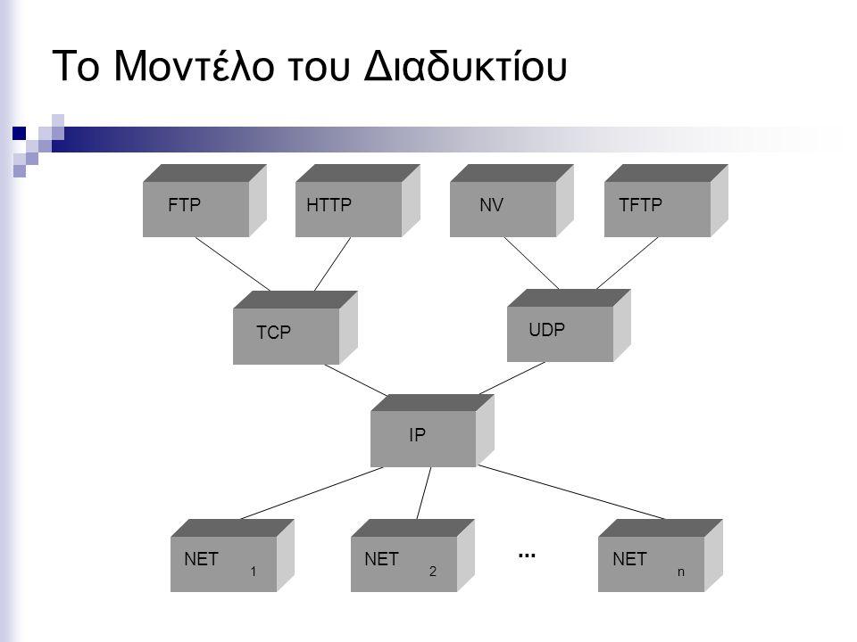 Το Μοντέλο του Διαδυκτίου ■ ■ ■ FTP TCP UDP IP NET 1 2 n HTTPNVTFTP