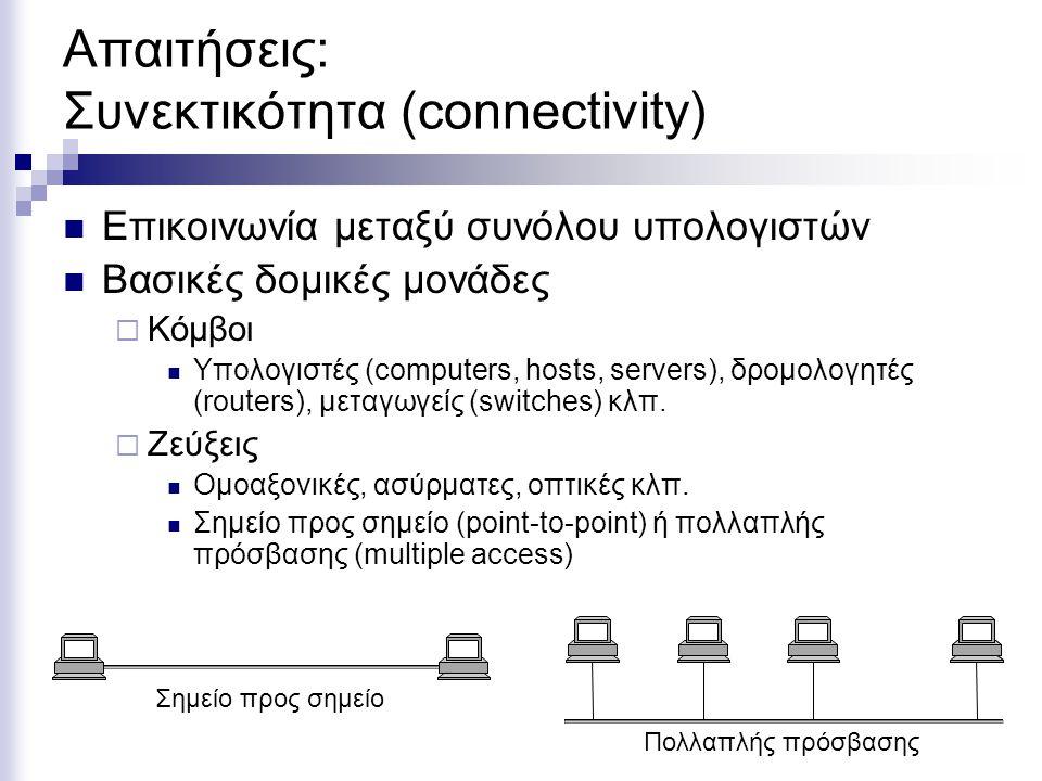Απαιτήσεις: Συνεκτικότητα (connectivity) Επικοινωνία μεταξύ συνόλου υπολογιστών Βασικές δομικές μονάδες  Κόμβοι Υπολογιστές (computers, hosts, servers), δρομολογητές (routers), μεταγωγείς (switches) κλπ.