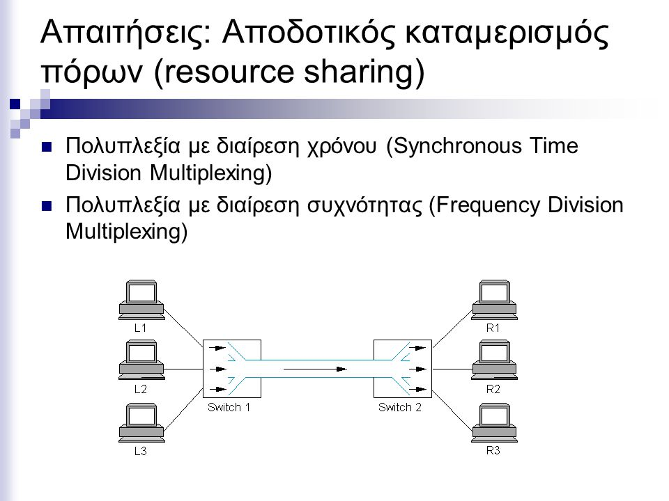 Απαιτήσεις: Αποδοτικός καταμερισμός πόρων (resource sharing) Πολυπλεξία με διαίρεση χρόνου (Synchronous Time Division Multiplexing) Πολυπλεξία με διαίρεση συχνότητας (Frequency Division Multiplexing)