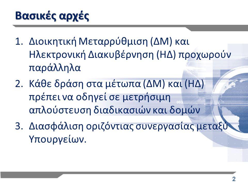 2 Βασικές αρχές 1.Διοικητική Μεταρρύθμιση (ΔΜ) και Ηλεκτρονική Διακυβέρνηση (ΗΔ) προχωρούν παράλληλα 2.Κάθε δράση στα μέτωπα (ΔΜ) και (ΗΔ) πρέπει να ο