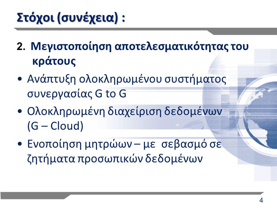4 Στόχοι (συνέχεια) : 2. Μεγιστοποίηση αποτελεσματικότητας του κράτους Ανάπτυξη ολοκληρωμένου συστήματος συνεργασίας G to G Ολοκληρωμένη διαχείριση δε