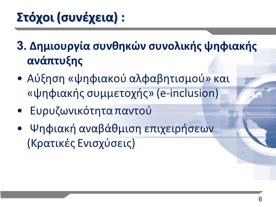 6 Στόχοι (συνέχεια) : 3. Δημιουργία συνθηκών συνολικής ψηφιακής ανάπτυξης Αύξηση «ψηφιακού αλφαβητισμού» και «ψηφιακής συμμετοχής» (e-inclusion) Ευρυζ