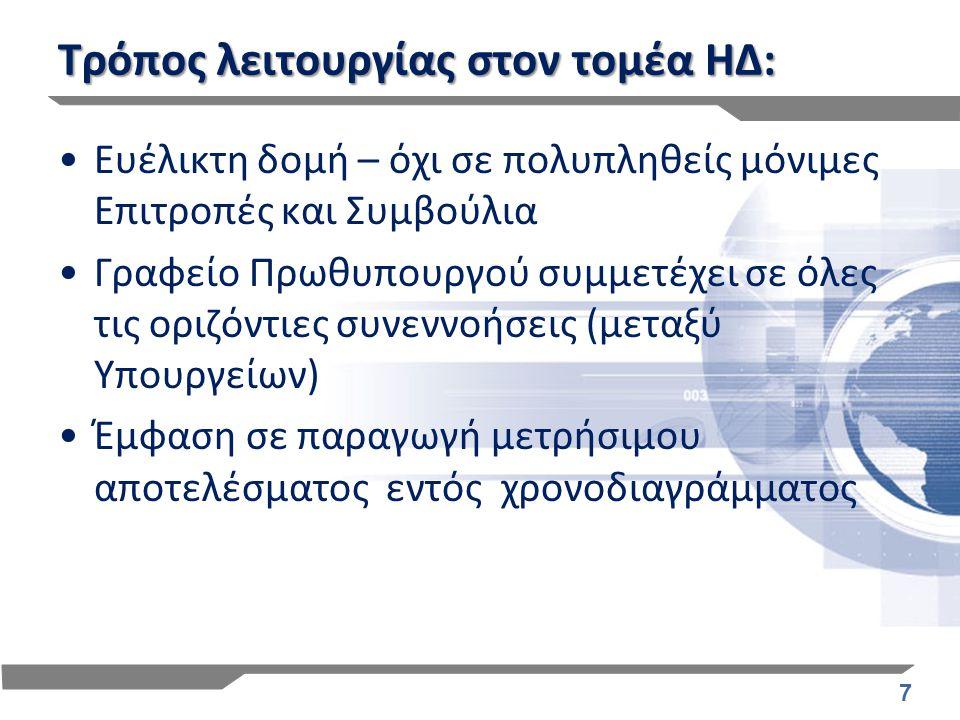 7 Τρόπος λειτουργίας στον τομέα ΗΔ: Ευέλικτη δομή – όχι σε πολυπληθείς μόνιμες Επιτροπές και Συμβούλια Γραφείο Πρωθυπουργού συμμετέχει σε όλες τις ορι