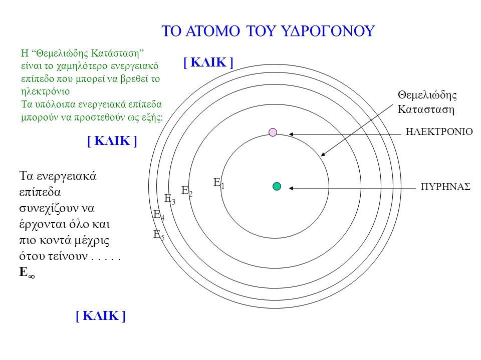 2.4 2.6 2.8 3.0 3.2 Συχνότητα/ 10 15 Hz Η πτώση ενέργειας,  E = E  - E 1, είναι η χαρακτηριστική τιμή που απαιτείται για να ιονιστεί το άτομο.