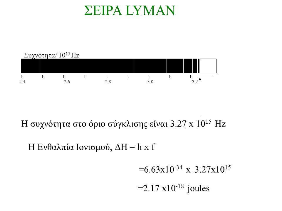 2.4 2.6 2.8 3.0 3.2 Συχνότητα/ 10 15 Hz Η συχνότητα στο όριο σύγκλισης είναι 3.27 x 10 15 Hz ΣΕΙΡΑ LYMAN Η Ενθαλπία Ιονισμού,  H = h X f =6.63x10 -34 x 3.27x10 15 =2.17 x10 -18 joules