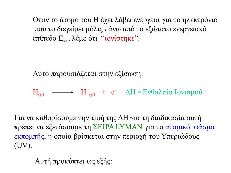 2.4 2.6 2.8 3.0 3.2 Συχνότητα/ 10 15 Hz ΣΕΙΡΑ LYMAN Καθώς το ηλεκτρόνιο πέφτει από υψηλότερο σε χαμηλότερο ενεργειακό επίπεδο, E 2 προς E 1 Ένα φωτόνιο ακτινοβολίας Εκπέμπεται με συχνότητα, f, Που δίνεται από την εξίσωση :  E = E 2 - E 1 = h X f [ όπου h είναι η σταθερά του Plank με τιμή 6.63 X 10 -34 JHz -1 ] 1 2 3 4 5