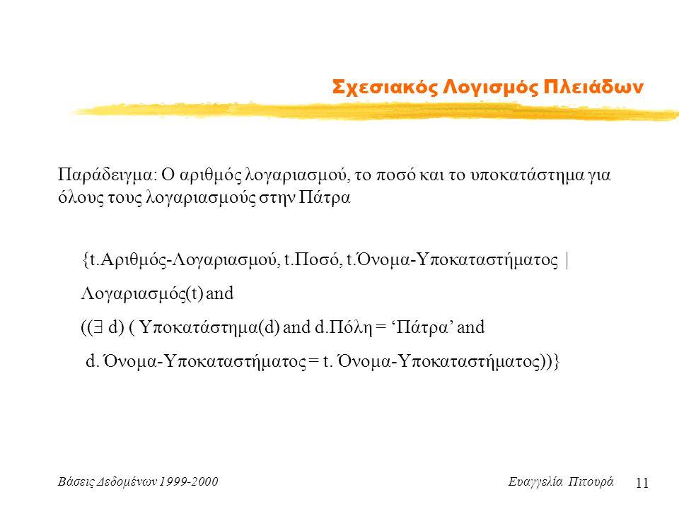 Βάσεις Δεδομένων 1999-2000 Ευαγγελία Πιτουρά 11 Σχεσιακός Λογισμός Πλειάδων Παράδειγμα: Ο αριθμός λογαριασμού, το ποσό και το υποκατάστημα για όλους τους λογαριασμούς στην Πάτρα {t.Αριθμός-Λογαριασμού, t.Ποσό, t.Όνομα-Υποκαταστήματος | Λογαριασμός(t) and ((  d) ( Υποκατάστημα(d) and d.Πόλη = 'Πάτρα' and d.