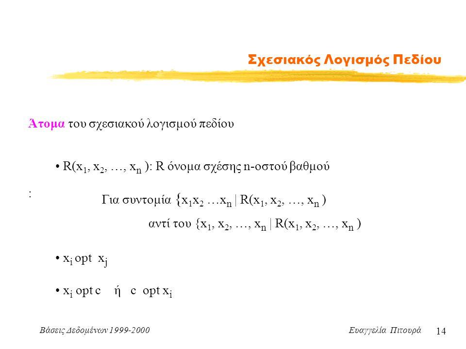 Βάσεις Δεδομένων 1999-2000 Ευαγγελία Πιτουρά 14 Σχεσιακός Λογισμός Πεδίου Άτομα του σχεσιακού λογισμού πεδίου : R(x 1, x 2, …, x n ): R όνομα σχέσης n-οστού βαθμού x i opt x j x i opt c ή c opt x i Για συντομία { x 1 x 2 …x n | R(x 1, x 2, …, x n ) αντί του {x 1, x 2, …, x n | R(x 1, x 2, …, x n )