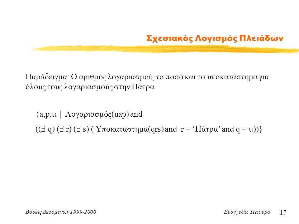 Βάσεις Δεδομένων 1999-2000 Ευαγγελία Πιτουρά 17 Σχεσιακός Λογισμός Πλειάδων Παράδειγμα: Ο αριθμός λογαριασμού, το ποσό και το υποκατάστημα για όλους τους λογαριασμούς στην Πάτρα {a,p,u | Λογαριασμός(uap) and ((  q) (  r) (  s) ( Υποκατάστημα(qrs) and r = 'Πάτρα' and q = u))}