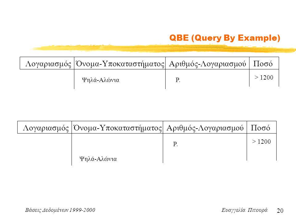 Βάσεις Δεδομένων 1999-2000 Ευαγγελία Πιτουρά 20 QBE (Query By Example) Λογαριασμός Όνομα-Υποκαταστήματος Αριθμός-Λογαριασμού Ποσό > 1200 P.Ψηλά-Αλώνια Λογαριασμός Όνομα-Υποκαταστήματος Αριθμός-Λογαριασμού Ποσό > 1200 P.