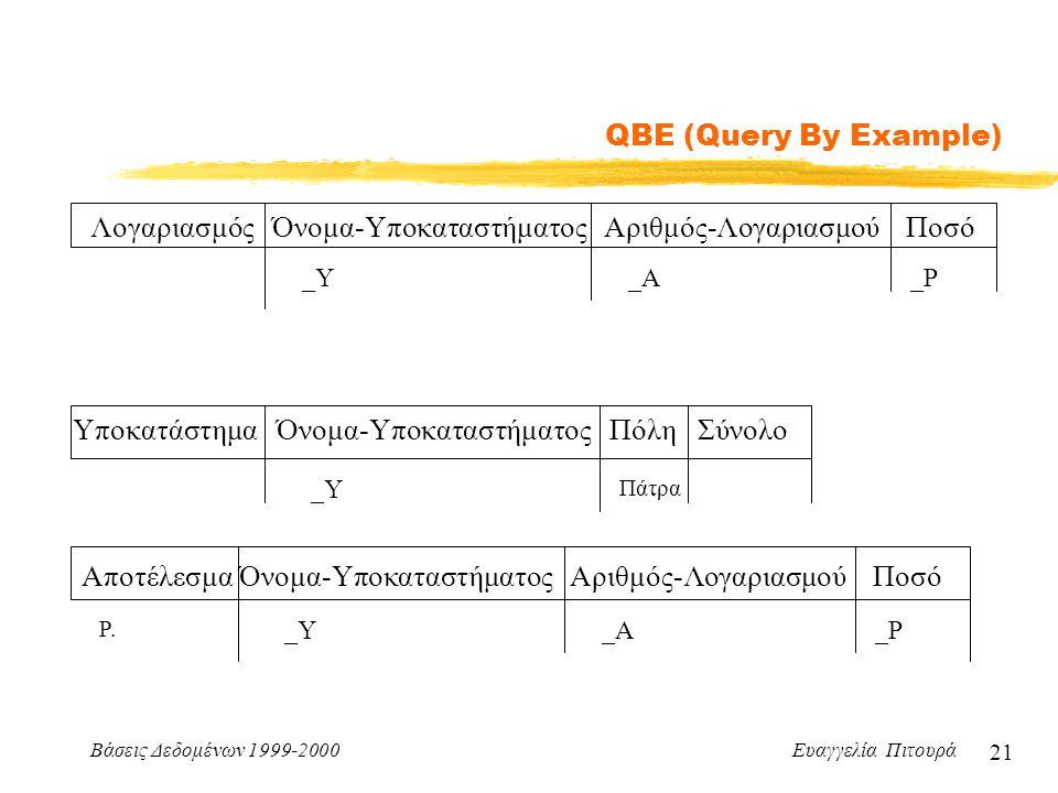 Βάσεις Δεδομένων 1999-2000 Ευαγγελία Πιτουρά 21 QBE (Query By Example) Λογαριασμός Όνομα-Υποκαταστήματος Αριθμός-Λογαριασμού Ποσό Υποκατάστημα Όνομα-Υποκαταστήματος Πόλη Σύνολο Αποτέλεσμα Όνομα-Υποκαταστήματος Αριθμός-Λογαριασμού Ποσό P.