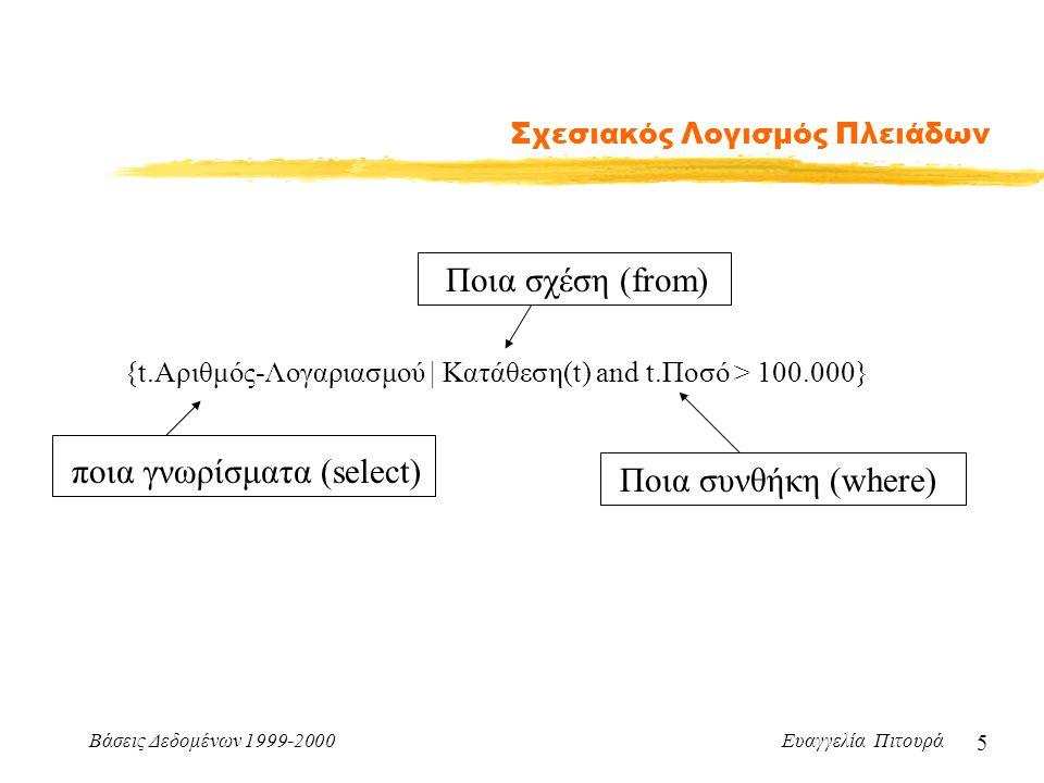 Βάσεις Δεδομένων 1999-2000 Ευαγγελία Πιτουρά 5 Σχεσιακός Λογισμός Πλειάδων {t.Αριθμός-Λογαριασμού | Κατάθεση(t) and t.Ποσό > 100.000} ποια γνωρίσματα