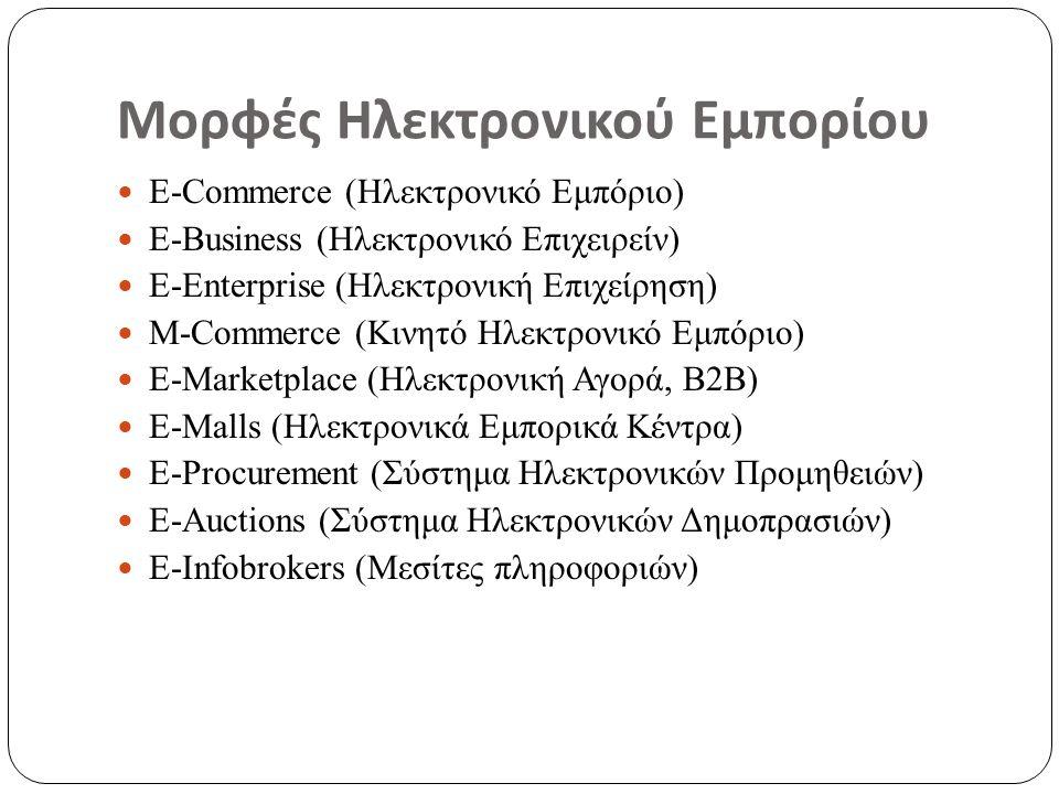 Μορφές Ηλεκτρονικού Εμπορίου E-Commerce (Ηλεκτρονικό Εμπόριο) E-Business (Ηλεκτρονικό Επιχειρείν) E-Enterprise (Ηλεκτρονική Επιχείρηση) M-Commerce (Κινητό Ηλεκτρονικό Εμπόριο) E-Marketplace (Ηλεκτρονική Αγορά, Β2Β) E-Malls (Ηλεκτρονικά Εμπορικά Κέντρα) E-Procurement (Σύστημα Ηλεκτρονικών Προμηθειών) E-Auctions (Σύστημα Ηλεκτρονικών Δημοπρασιών) E-Infobrokers (Μεσίτες πληροφοριών)