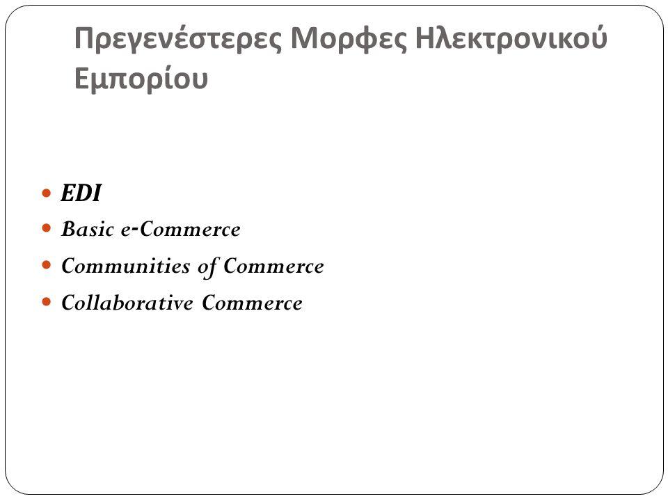 Πρεγενέστερες Μορφες Ηλεκτρονικού Εμπορίου Ε DI Basic e-Commerce Communities of Commerce Collaborative Commerce