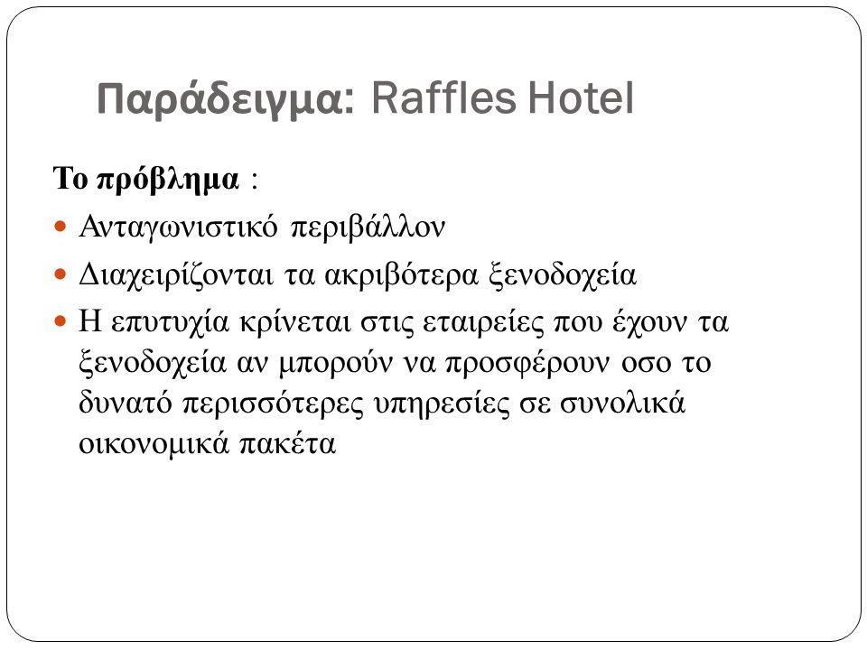 Παράδειγμα : Raffles Hotel Το πρόβλημα : Ανταγωνιστικό περιβάλλον Διαχειρίζονται τα ακριβότερα ξενοδοχεία Η επυτυχία κρίνεται στις εταιρείες που έχουν τα ξενοδοχεία αν μπορούν να προσφέρουν οσο το δυνατό περισσότερες υπηρεσίες σε συνολικά οικονομικά πακέτα