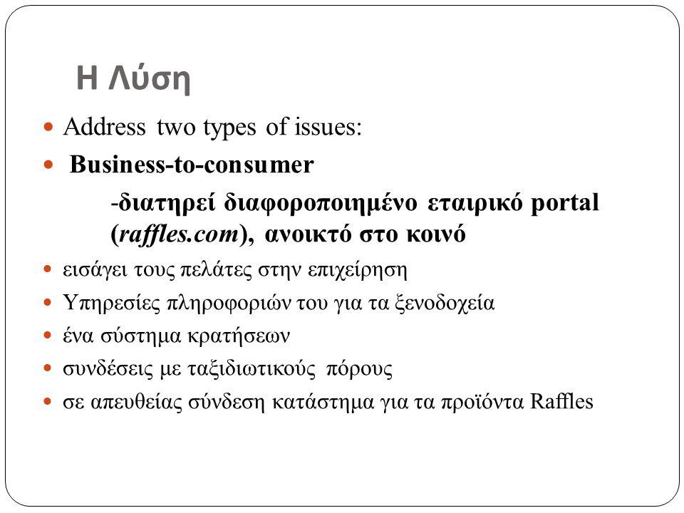 Η Λύση Address two types of issues: Business-to-consumer -διατηρεί διαφοροποιημένο εταιρικό portal (raffles.com), ανοικτό στο κοινό εισάγει τους πελάτες στην επιχείρηση Υπηρεσίες πληροφοριών του για τα ξενοδοχεία ένα σύστημα κρατήσεων συνδέσεις με ταξιδιωτικούς πόρους σε απευθείας σύνδεση κατάστημα για τα προϊόντα Raffles
