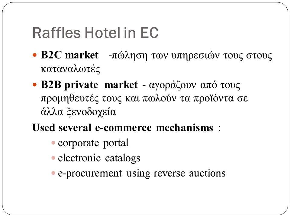 Raffles Hotel in EC B2C market -πώληση των υπηρεσιών τους στους καταναλωτές B2B private market - αγοράζουν από τους προμηθευτές τους και πωλούν τα προϊόντα σε άλλα ξενοδοχεία Used several e-commerce mechanisms : corporate portal electronic catalogs e-procurement using reverse auctions