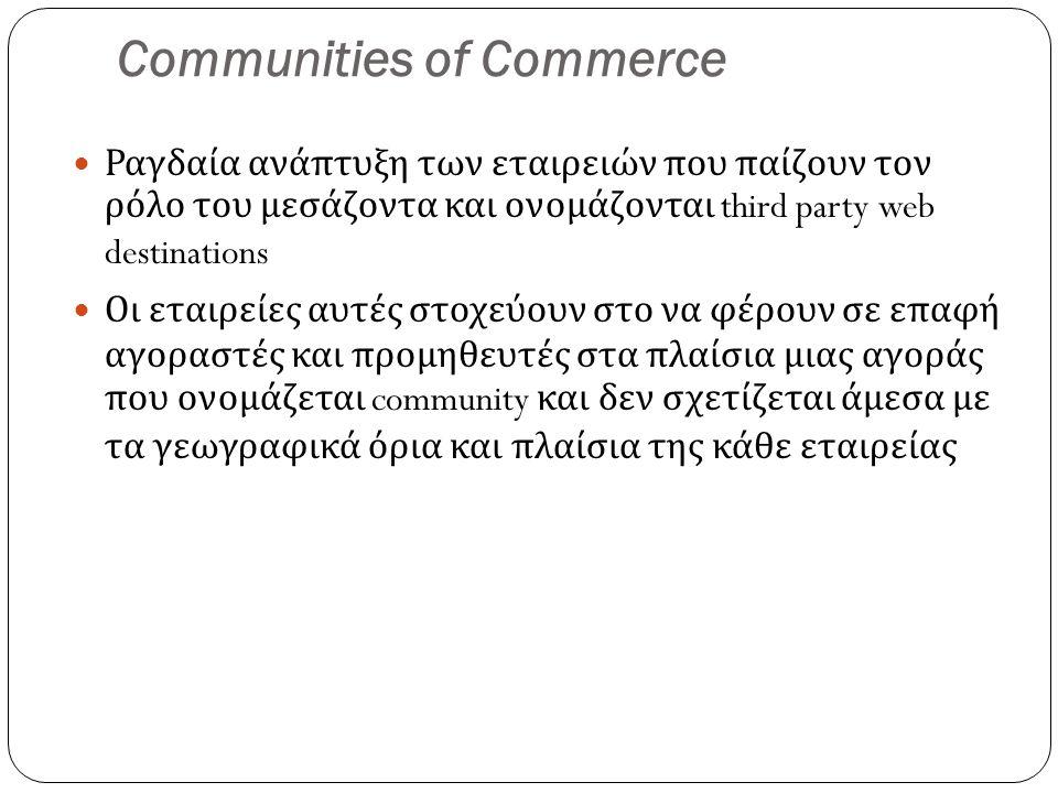 Communities of Commerce Ραγδαία ανάπτυξη των εταιρειών που παίζουν τον ρόλο του μεσάζοντα και ονομάζονται third party web destinations Οι εταιρείες αυτές στοχεύουν στο να φέρουν σε επαφή αγοραστές και προμηθευτές στα πλαίσια μιας αγοράς που ονομάζεται community και δεν σχετίζεται άμεσα με τα γεωγραφικά όρια και πλαίσια της κάθε εταιρείας