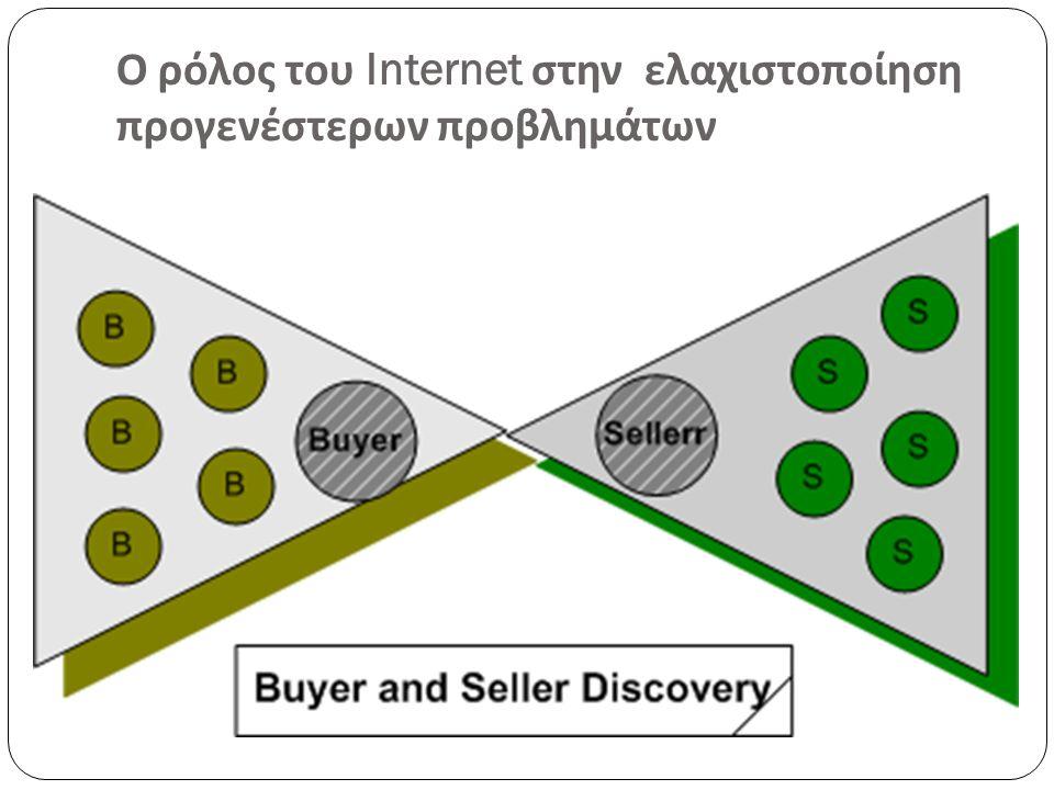 Ο ρόλος του Internet στην ελαχιστοποίηση προγενέστερων προβλημάτων