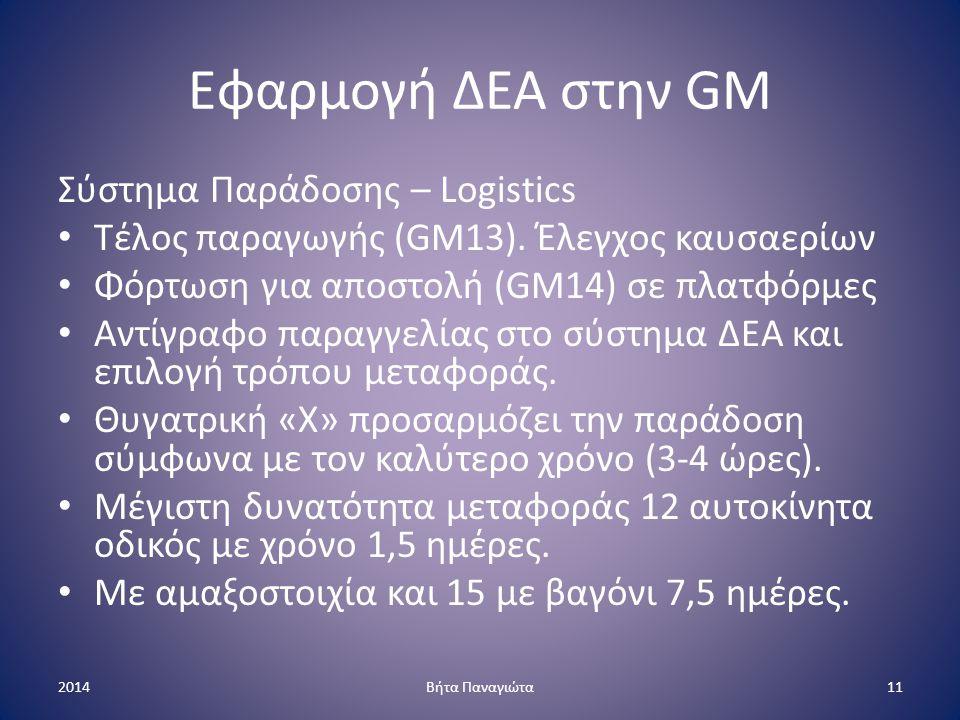 Εφαρμογή ΔΕΑ στην GM Σύστημα Παράδοσης – Logistics Τέλος παραγωγής (GM13).