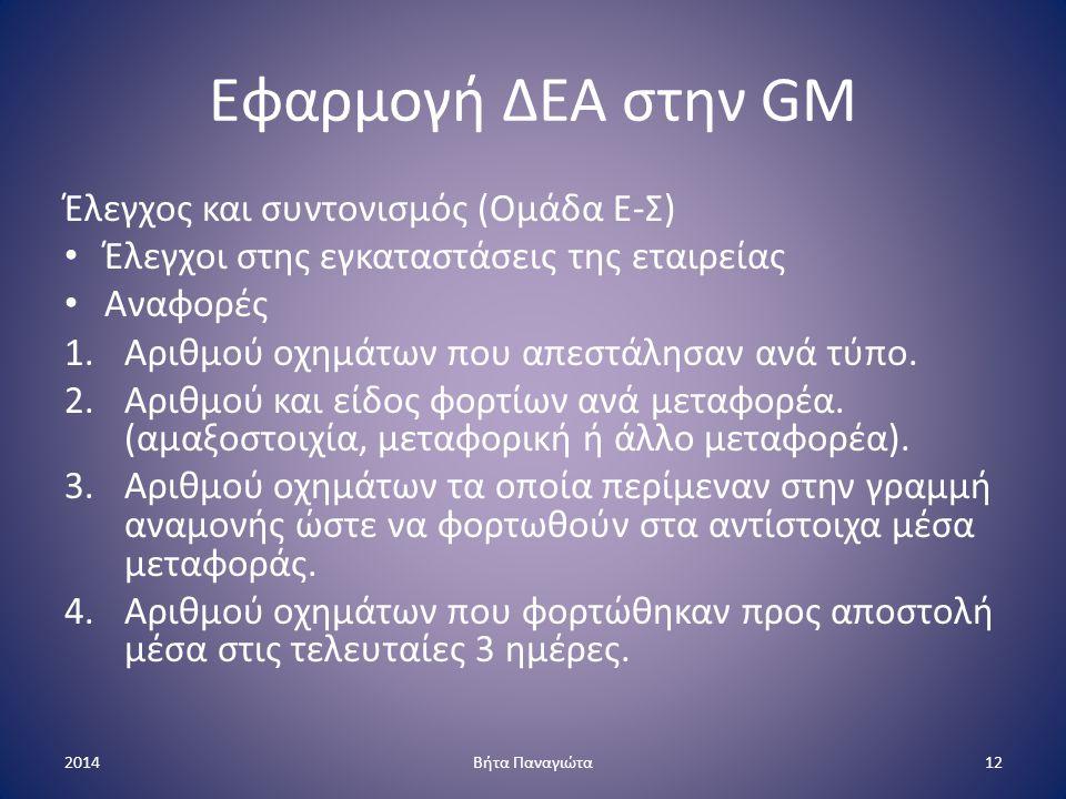 Εφαρμογή ΔΕΑ στην GM Έλεγχος και συντονισμός (Ομάδα Ε-Σ) Έλεγχοι στης εγκαταστάσεις της εταιρείας Αναφορές 1.Αριθμού οχημάτων που απεστάλησαν ανά τύπο.