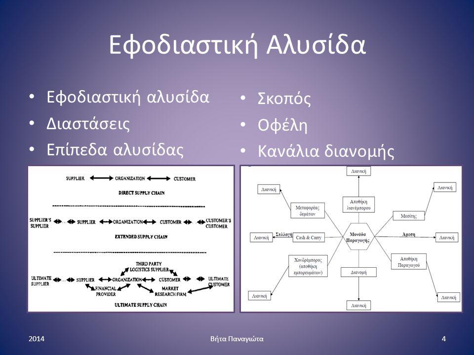 Διαδικασίες ΕΑ 2014Βήτα Παναγιώτα5