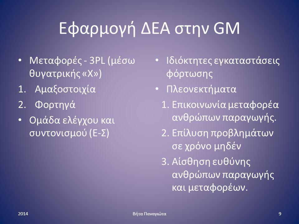 Εφαρμογή ΔΕΑ στην GM Σύστημα παραγγελιών 2014Βήτα Παναγιώτα10 ΚωδικόςΠεριγραφήΤμήμα επιχείρησης GM10Παραγγελία εμπόρουΜάρκετινγκ GM11Παραγγελία προς παραγωγήΠαραγωγής GM12Προετοιμασία παραγωγήςΠαραγωγής GM13Παραδοτέο όχημαΠαραγωγής GM14Φόρτωση προς αποστολήΔιανομής GM15Εκφόρτωση – Επαναφόρτωση σε άλλο μεταφορέαΔιανομής GM16Παράδοση σε μεταπωλητήΔιανομής