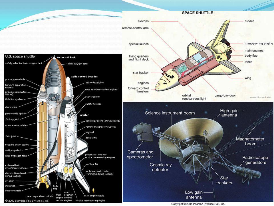 Μπορούν άραγε τα διαστημόπλοια και οι πύραυλοι να θωρακιστούν θερμικά από τις μεγάλες αλλαγές στις θερμοκρασίες με βάση τα αρχαία ελληνικά κεραμικά; Κι' όμως επιστήμονες από την Καλιφόρνια οι οποίοι σχεδιάζουν πυραύλους και διαστημόπλοια, μελετούν τα αττικά κεραμικά, καθώς πιστεύουν ότι θα πάρουν ιδέες για να βελτιώσουν ακόμη περισσότερο τις θερμικές «ασπίδες» των διαστημικών σκαφών τους, όταν αυτά επανέρχονται, μετά τα ταξίδια τους, στη γήινη ατμόσφαιρα.