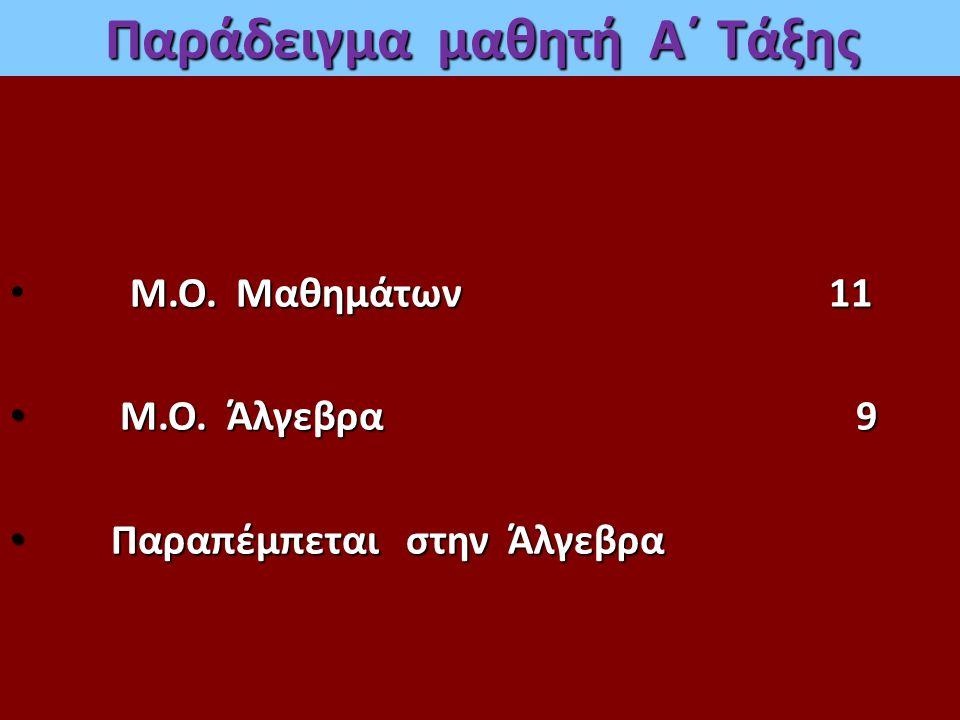 Παράδειγμα μαθητή Α΄ Τάξης Μ.Ο. Μαθημάτων 11 Μ.Ο. Άλγεβρα 9 Μ.Ο. Άλγεβρα 9 Παραπέμπεται στην Άλγεβρα Παραπέμπεται στην Άλγεβρα