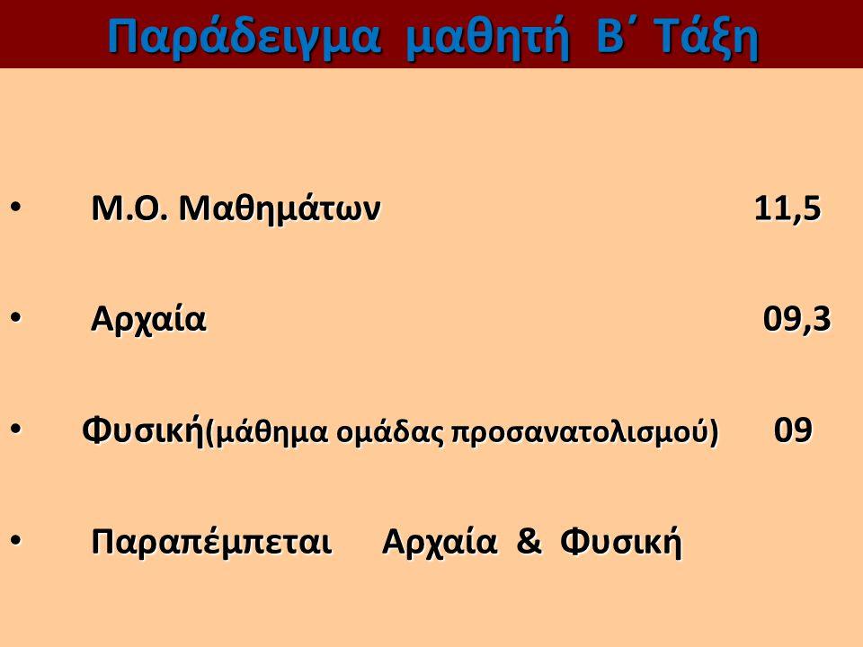 Παράδειγμα μαθητή Β΄ Τάξη Μ.Ο. Μαθημάτων 11,5 Αρχαία 09,3 Αρχαία 09,3 Φυσική (μάθημα ομάδας προσανατολισμού) 09 Φυσική (μάθημα ομάδας προσανατολισμού)