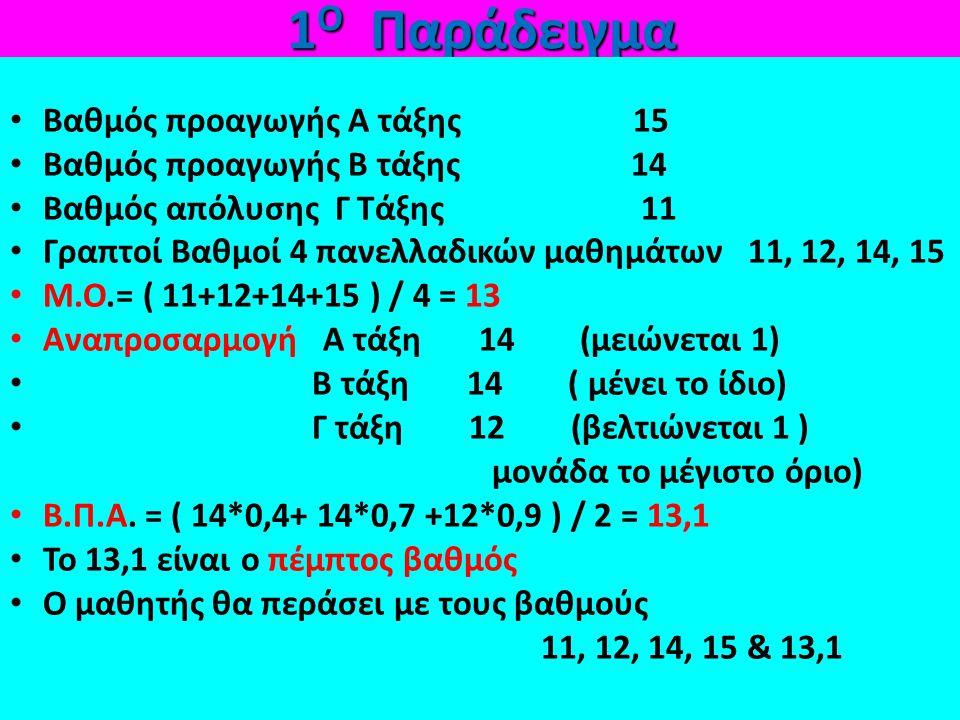 1 Ο Παράδειγμα Βαθμός προαγωγής Α τάξης 15 Βαθμός προαγωγής Β τάξης 14 Βαθμός απόλυσης Γ Τάξης 11 Γραπτοί Βαθμοί 4 πανελλαδικών μαθημάτων 11, 12, 14, 15 Μ.Ο.= ( 11+12+14+15 ) / 4 = 13 Αναπροσαρμογή Α τάξη 14 (μειώνεται 1) Β τάξη 14 ( μένει το ίδιο) Γ τάξη 12 (βελτιώνεται 1 ) μονάδα το μέγιστο όριο) Β.Π.Α.
