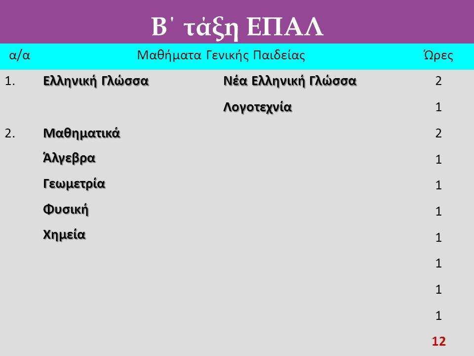 Β΄ τάξη ΕΠΑΛ α/αΜαθήματα Γενικής ΠαιδείαςΏρες 1. Ελληνική Γλώσσα Νέα Ελληνική Γλώσσα 2 Λογοτεχνία1 2.ΜαθηματικάΆλγεβραΓεωμετρίαΦυσικήΧημεία 2 1 1 1 1
