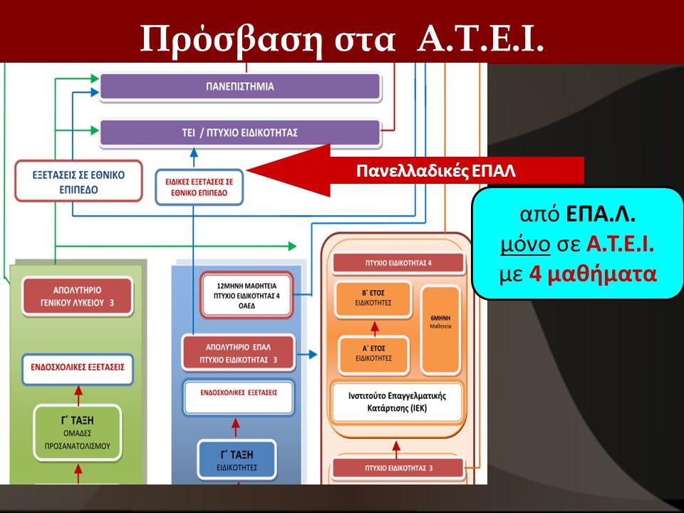 Πρόσβαση στα Α.Τ.Ε.Ι. από ΕΠΑ.Λ. μόνο σε Α.Τ.Ε.Ι. με 4 μαθήματα Πανελλαδικές ΕΠΑΛ