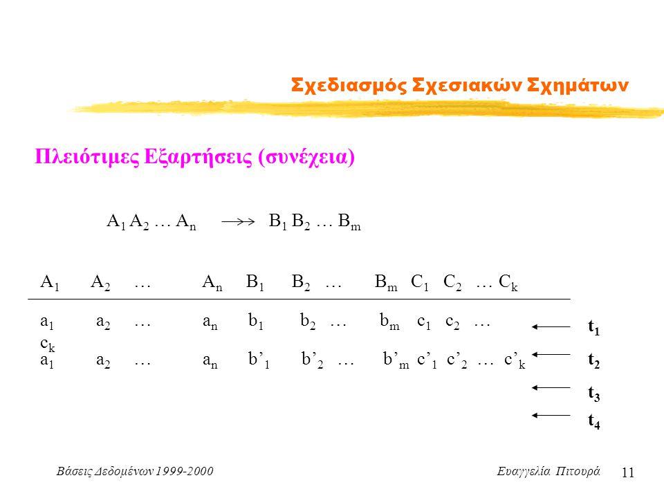 Βάσεις Δεδομένων 1999-2000 Ευαγγελία Πιτουρά 11 Σχεδιασμός Σχεσιακών Σχημάτων Πλειότιμες Εξαρτήσεις (συνέχεια) A 1 A 2 … A n B 1 B 2 … B m A 1 A 2 … A