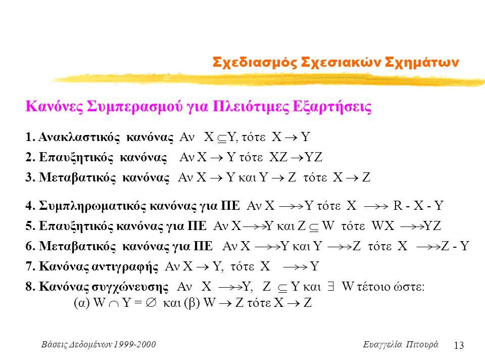 Βάσεις Δεδομένων 1999-2000 Ευαγγελία Πιτουρά 13 Σχεδιασμός Σχεσιακών Σχημάτων Κανόνες Συμπερασμού για Πλειότιμες Εξαρτήσεις 1. Ανακλαστικός κανόνας Αν