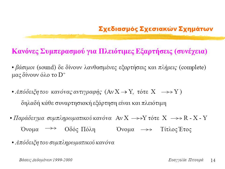 Βάσεις Δεδομένων 1999-2000 Ευαγγελία Πιτουρά 14 Σχεδιασμός Σχεσιακών Σχημάτων Κανόνες Συμπερασμού για Πλειότιμες Εξαρτήσεις (συνέχεια) βάσιμοι (sound)