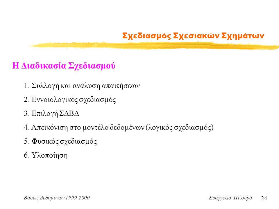 Βάσεις Δεδομένων 1999-2000 Ευαγγελία Πιτουρά 24 Σχεδιασμός Σχεσιακών Σχημάτων Η Διαδικασία Σχεδιασμού 1. Συλλογή και ανάλυση απαιτήσεων 2. Εννοιολογικ