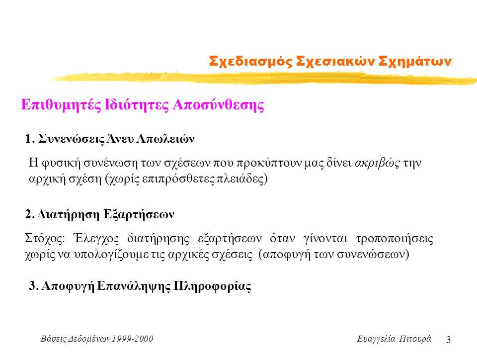 Βάσεις Δεδομένων 1999-2000 Ευαγγελία Πιτουρά 3 Σχεδιασμός Σχεσιακών Σχημάτων Επιθυμητές Ιδιότητες Αποσύνθεσης 1. Συνενώσεις Άνευ Απωλειών 2. Διατήρηση