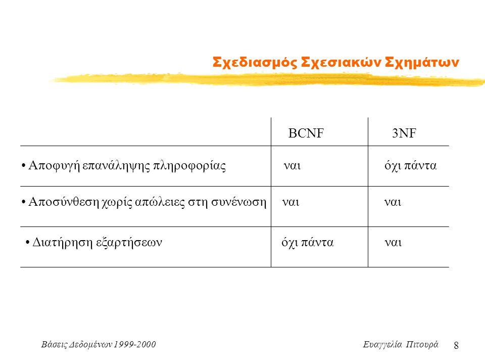 Βάσεις Δεδομένων 1999-2000 Ευαγγελία Πιτουρά 9 Σχεδιασμός Σχεσιακών Σχημάτων Πλειότιμες Εξαρτήσεις Προκύπτουν όταν δυο γνωρίσματα είναι ανεξάρτητα το ένα από το άλλο Παράδειγμα Ηθοποιός(Όνομα, Οδός, Πόλη, Τίτλος, Έτος) Σημείωση: Για κάθε ηθοποιό είναι πιθανόν να υπάρχουν πολλές διευθύνσεις Το σχήμα είναι σε BCNF αλλά υπάρχει επανάληψη πληροφορίας που δεν οφείλεται όμως σε συναρτησιακές εξαρτήσεις Κανένα από τα 5 γνωρίσματα δεν εξαρτάται συναρτησιακά από τα άλλα τέσσερα  δεν υπάρχουν μη μη τετριμμένες εξαρτήσεις  κλειδί π.χ., Όνομα Οδός Τίτλος Έτος  Πόλη δεν ισχύει